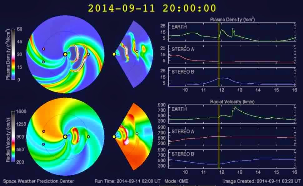 wsa-enlil model solar wind prediction sep 11 2014