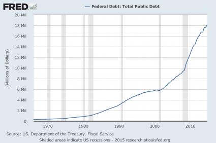 Presentation-National-Debt-425x282