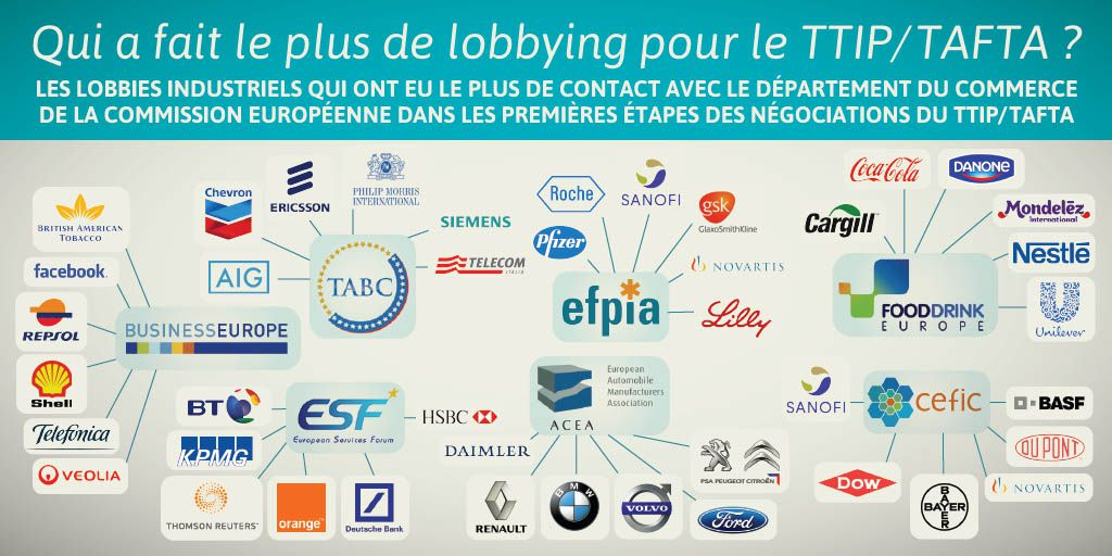 fr-ttip-lobby-groups