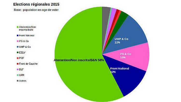 Elections_r_C3_A9gionales_2015