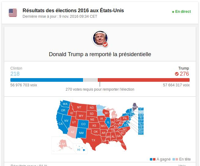 trump-clinton-resultats-2016-fr_search-v02