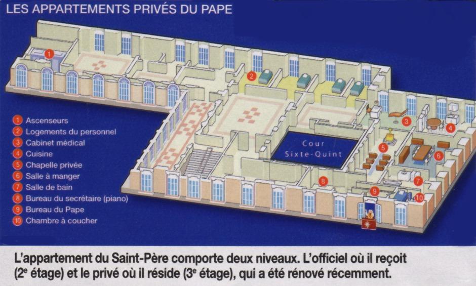 Logements pontificaux