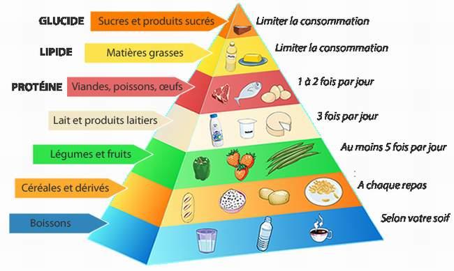 pyramide_alimentaire__mjnm23