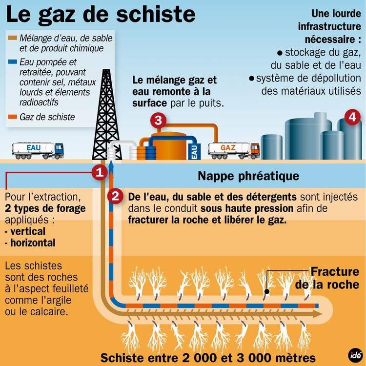 9dee519c9e_20121018-gas-schiste_Ide