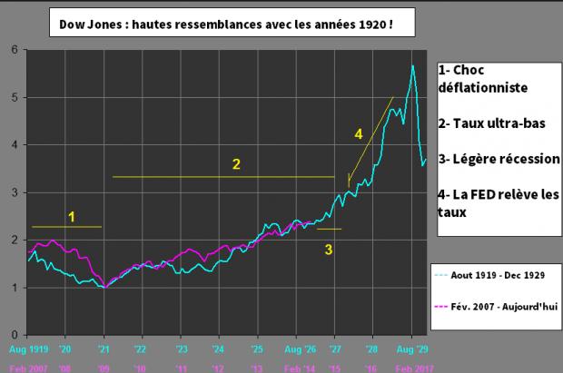 annees-1920-c8e3f