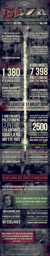 infographie-Gaza-4