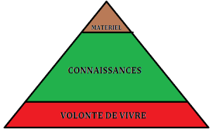 survivalisme1