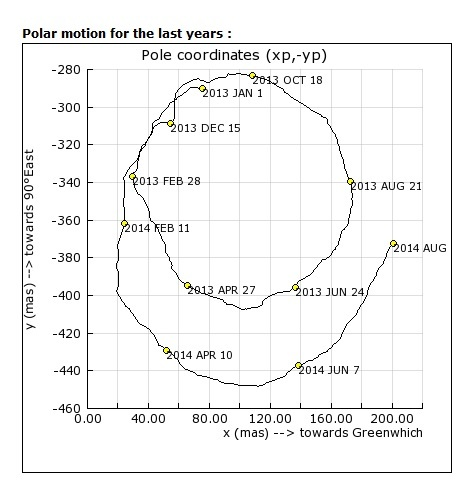 ob_949c79_earth-orientation-center