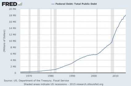 Presentation-National-Debt-425x282
