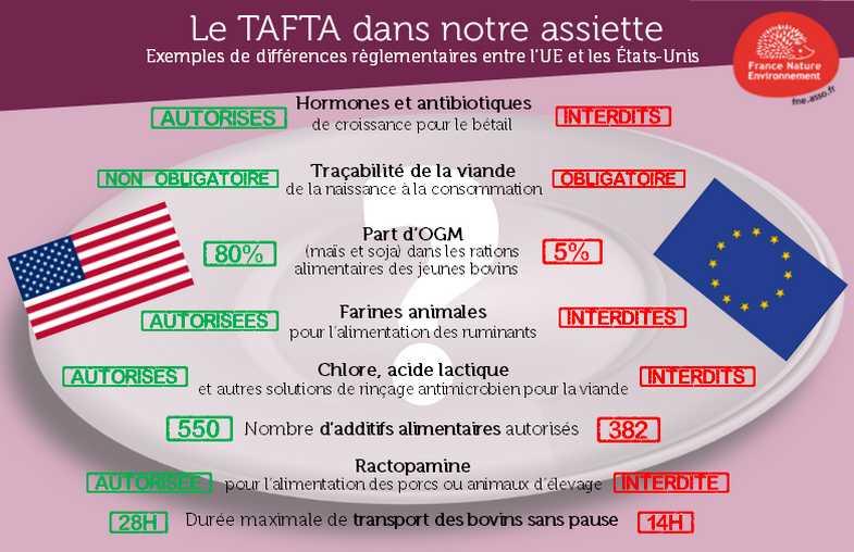 le_tafta_dans_notre_assiette