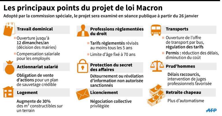 les-principaux-points-du-projet-de-loi-macron_917169