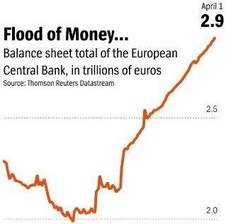 flood-money