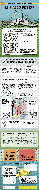 infographie-epr-print