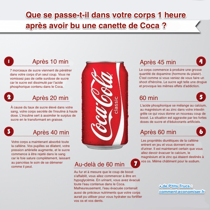 que-se-passe-t-il-quand-on-boit-canette-coca-cola