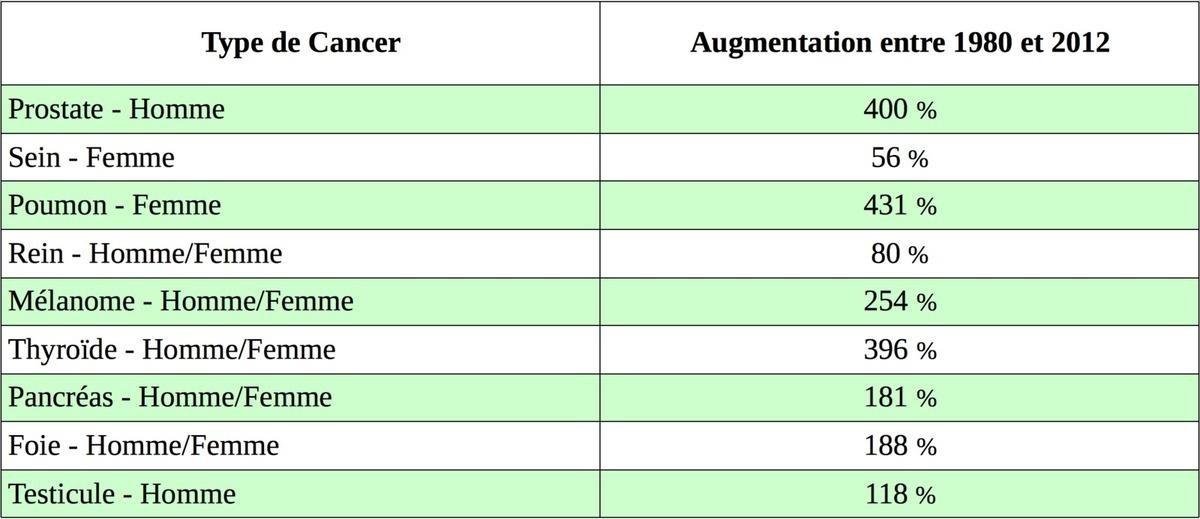 SPIRULINE ENTRECASTEAUX HAUT VAR FRANCE CYRIL RIBAS SYLVIE BEALLET SPIRULINE CANCER SIDA BIEN ÊTRE REGIME PERTE DE POIDS LEUCEMIE ALZHEIMER SOMMEIL GROSSESSE ALLAITEMENT ENCEINTE DIABETE CHOLESTEROL ALLERGIES SPORT SPORTIFS FER B12 VITAMINES MINERAUX PHYCOCYANINE ACIDES GRAS ESSENTIELS ACIDES AMINÉS RIPLEY FOX ARTHROSPIRA PLATENSIS ETUDES SCIENTIFIQUES LACS DE SPIRULINE NATURELS NATURELLES FEDERATION DES SPIRULINIERS DE FRANCE