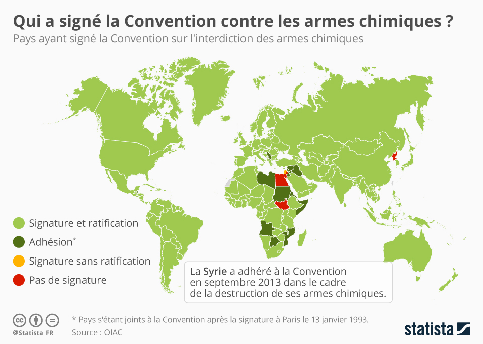 Infographie: Qui a signé la Convention contre les armes chimiques ?   Statista